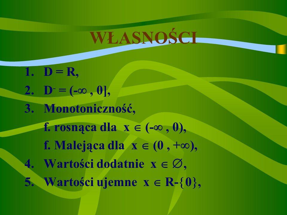 WŁASNOŚCI D = R, D- = (- , 0], Monotoniczność,